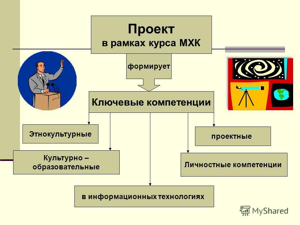 Проект в рамках курса МХК формирует Ключевые компетенции Культурно – образовательные в информационных технологиях Личностные компетенции проектные Этнокультурные