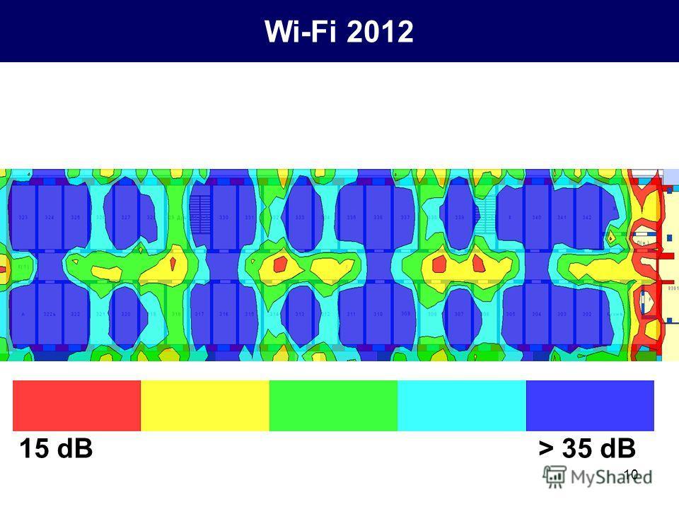 10 15 dB> 35 dB Wi-Fi 2012