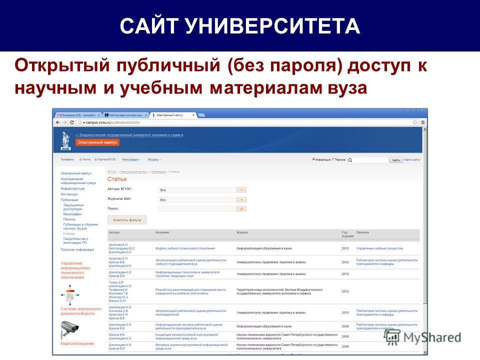 САЙТ УНИВЕРСИТЕТА Открытый публичный (без пароля) доступ к научным и учебным материалам вуза