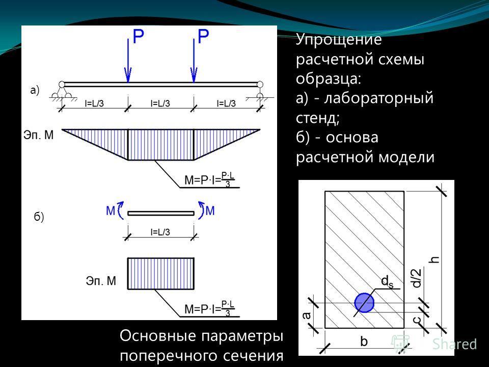Упрощение расчетной схемы образца: а) - лабораторный стенд; б) - основа расчетной модели а) б) Основные параметры поперечного сечения