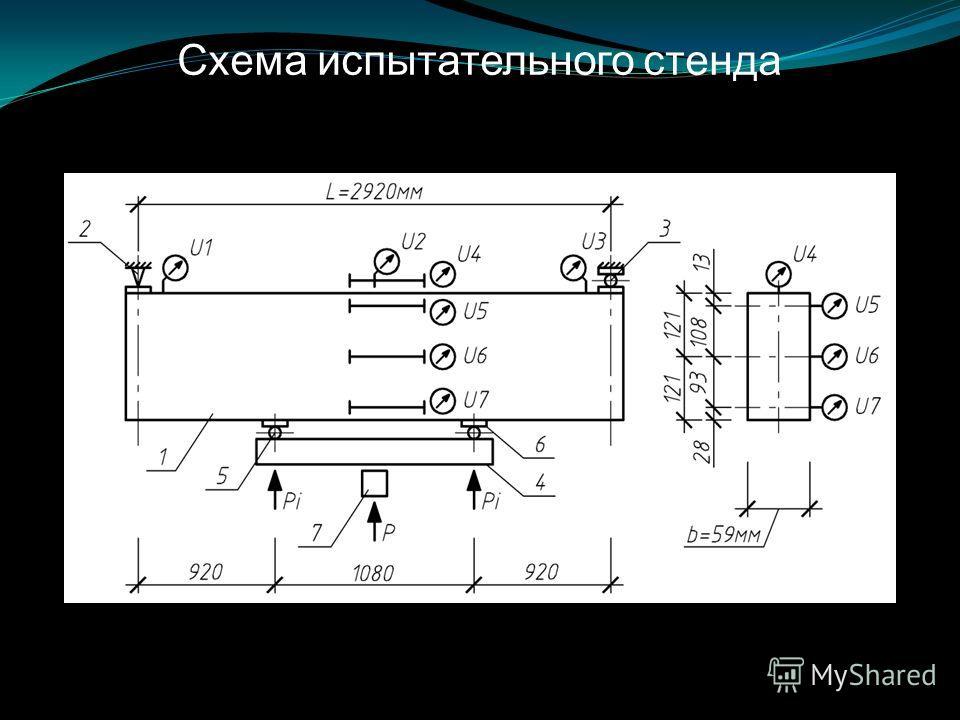 Схема испытательного стенда