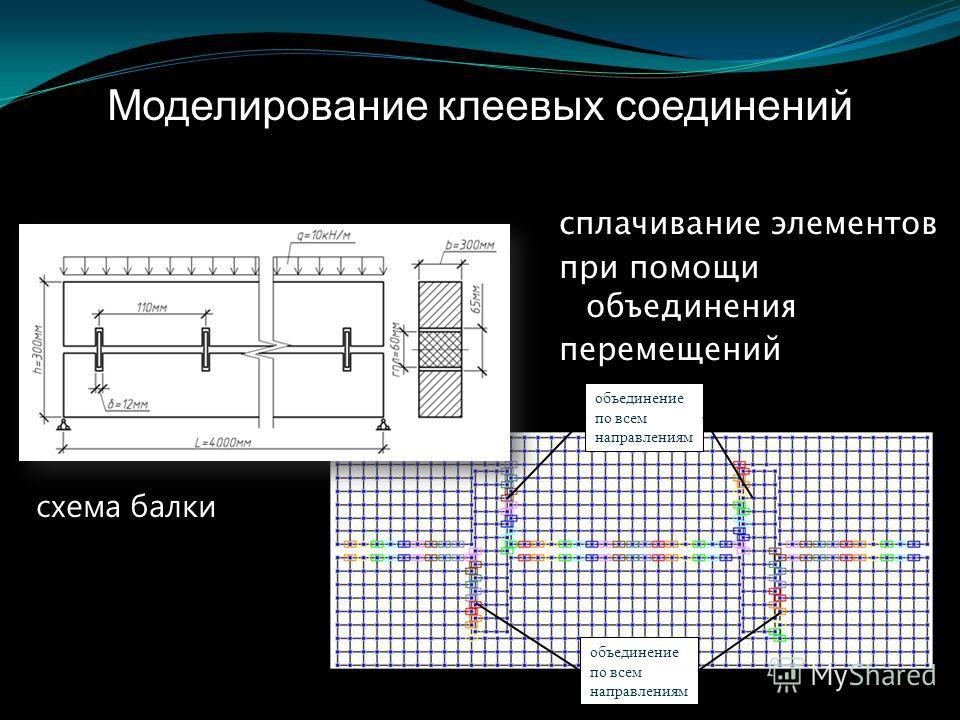 Моделирование клеевых соединений объединение по всем направлениям схема балки сплачивание элементов при помощи объединения перемещений
