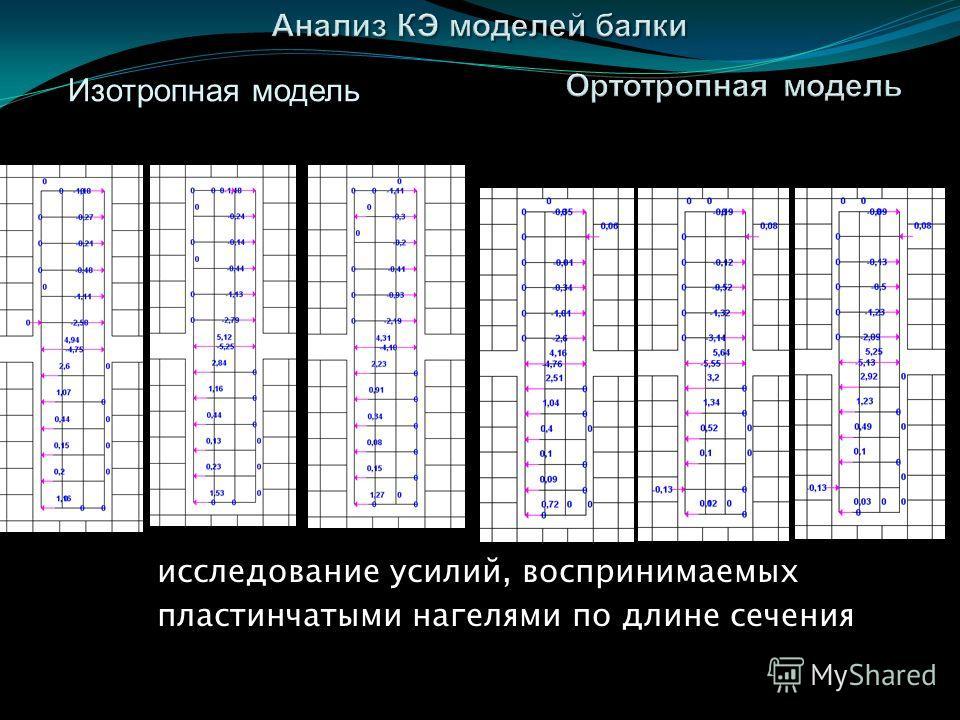 Изотропная модель исследование усилий, воспринимаемых пластинчатыми нагелями по длине сечения