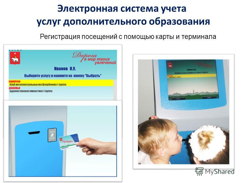 Регистрация посещений с помощью карты и терминала Электронная система учета услуг дополнительного образования