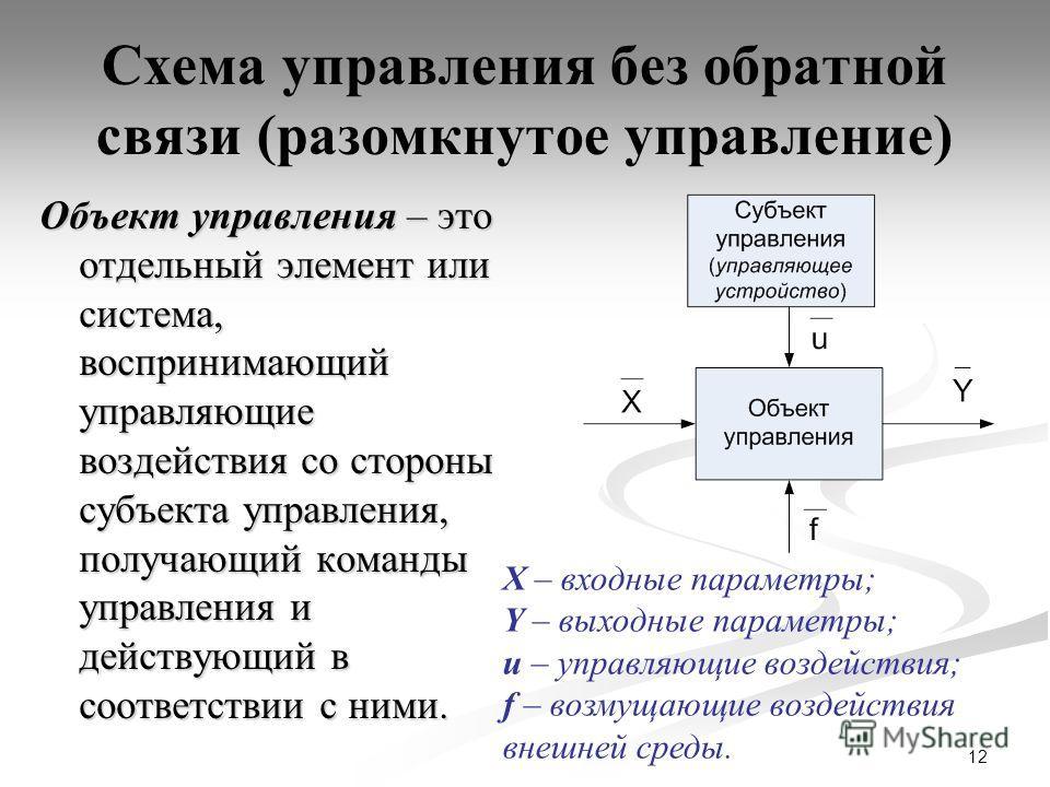 12 Схема управления без обратной связи (разомкнутое управление) Объект управления – это отдельный элемент или система, воспринимающий управляющие воздействия со стороны субъекта управления, получающий команды управления и действующий в соответствии с