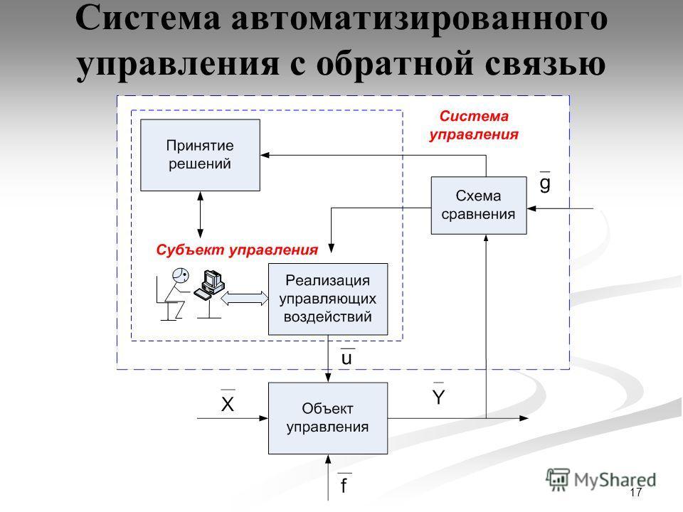 17 Система автоматизированного управления с обратной связью