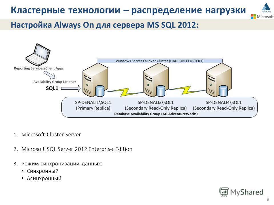 9 Кластерные технологии – распределение нагрузки Настройка Always On для сервера MS SQL 2012: 1.Microsoft Cluster Server 2.Microsoft SQL Server 2012 Enterprise Edition 3.Режим синхронизации данных: Синхронный Асинхронный