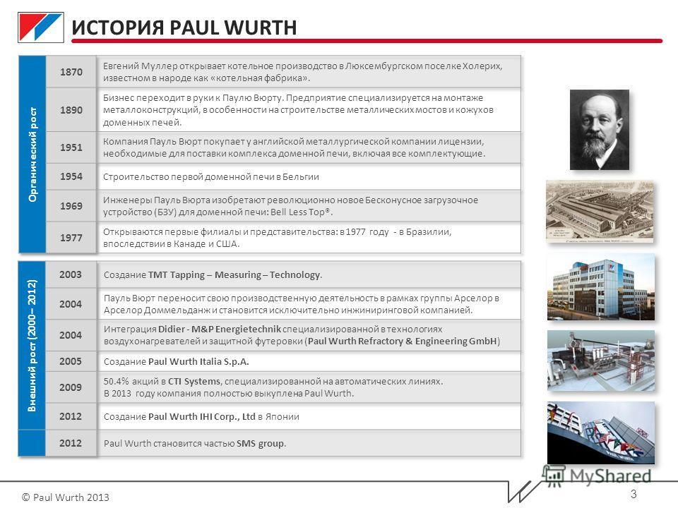 © Paul Wurth 2013 ИСТОРИЯ PAUL WURTH 3