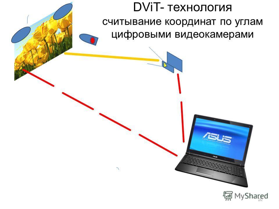 10 DViT- технология считывание координат по углам цифровыми видеокамерами