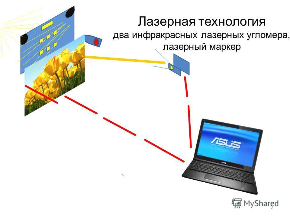 9 Лазерная технология два инфракрасных лазерных угломера, лазерный маркер