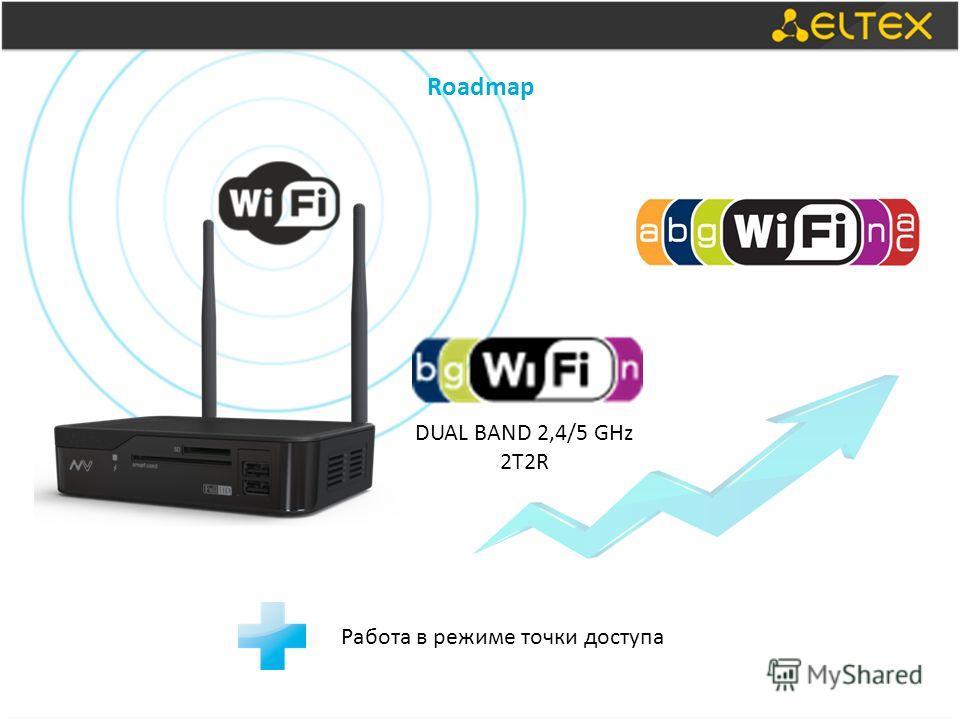 Roadmap DUAL BAND 2,4/5 GHz 2T2R Работа в режиме точки доступа
