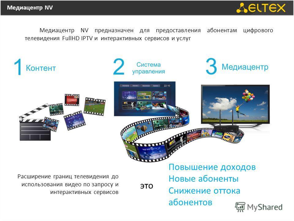 Медиацентр NV Медиацентр NV предназначен для предоставления абонентам цифрового телевидения FullHD IPTV и интерактивных сервисов и услуг Расширение границ телевидения до использования видео по запросу и интерактивных сервисов Повышение доходов Новые