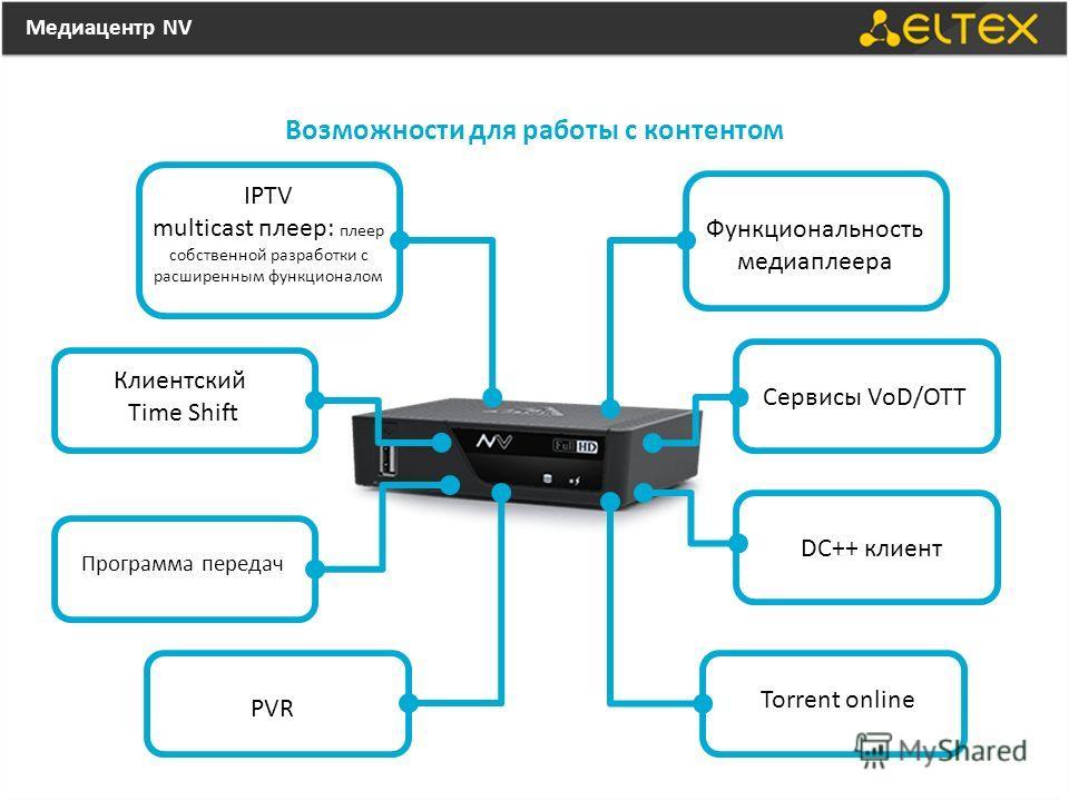 Возможности для работы с контентом IPTV multicast плеер: плеер собственной разработки с расширенным функционалом PVR Клиентский Time Shift Программа передач Функциональность медиаплеера Сервисы VoD/OTT DC++ клиент Torrent online Медиацентр NV