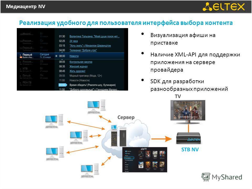 Реализация удобного для пользователя интерфейса выбора контента Визуализация афиши на приставке Наличие XML-API для поддержки приложения на сервере провайдера SDK для разработки разнообразных приложений Медиацентр NV