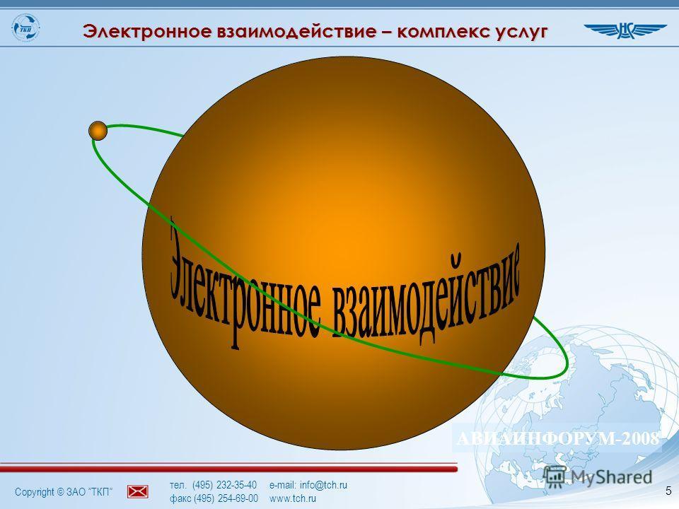 Copyright © ЗАО ТКП АВИАИНФОРУМ-2008 тел. (495) 232-35-40e-mail: info@tch.ru факс (495) 254-69-00www.tch.ru 5 Электронное взаимодействие – комплекс услуг