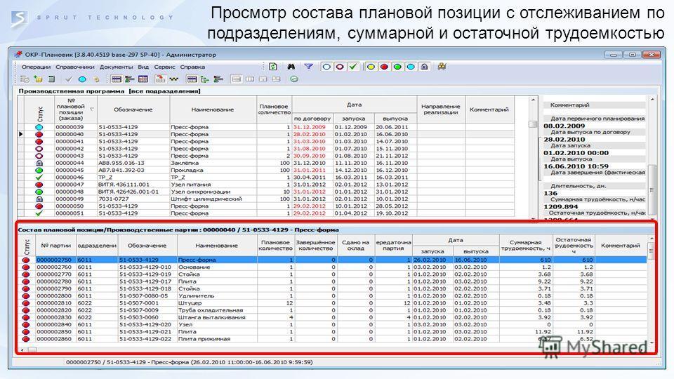 Просмотр состава плановой позиции с отслеживанием по подразделениям, суммарной и остаточной трудоемкостью