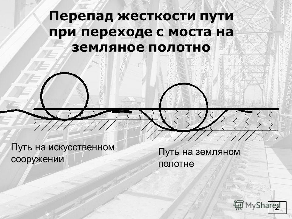Перепад жесткости пути при переходе с моста на земляное полотно Путь на искусственном сооружении Путь на земляном полотне 2