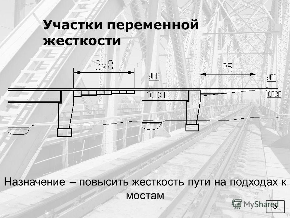 Участки переменной жесткости Назначение – повысить жесткость пути на подходах к мостам 5