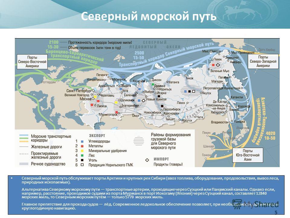 Северный морской путь Северный морской путь обслуживает порты Арктики и крупных рек Сибири (ввоз топлива, оборудования, продовольствия, вывоз леса, природных ископаемых). Альтернатива Северному морскому пути транспортные артерии, проходящие через Суэ