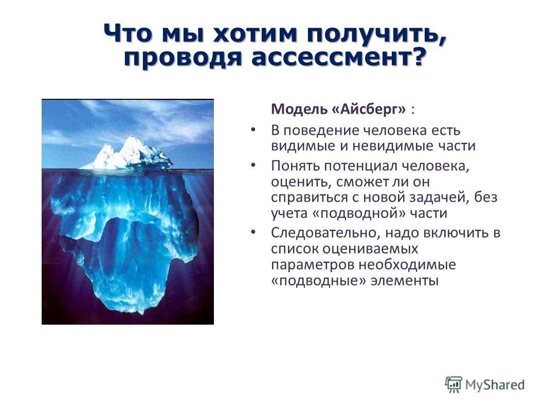 Что мы хотим получить, проводя ассессмент? Модель «Айсберг» : В поведение человека есть видимые и невидимые части Понять потенциал человека, оценить, сможет ли он справиться с новой задачей, без учета «подводной» части Следовательно, надо включить в