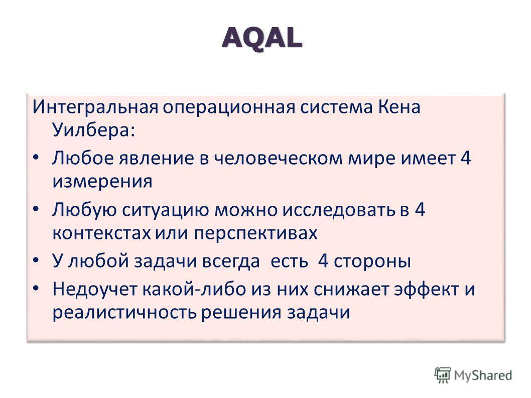 Интегральная операционная система Кена Уилбера: Любое явление в человеческом мире имеет 4 измерения Любую ситуацию можно исследовать в 4 контекстах или перспективах У любой задачи всегда есть 4 стороны Недоучет какой-либо из них снижает эффект и реал