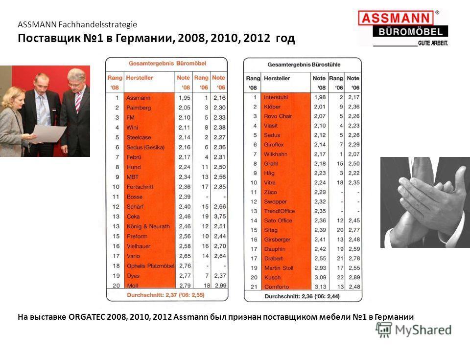 ASSMANN Fachhandelsstrategie Поставщик 1 в Германии, 2008, 2010, 2012 год На выставке ORGATEC 2008, 2010, 2012 Assmann был признан поставщиком мебели 1 в Германии
