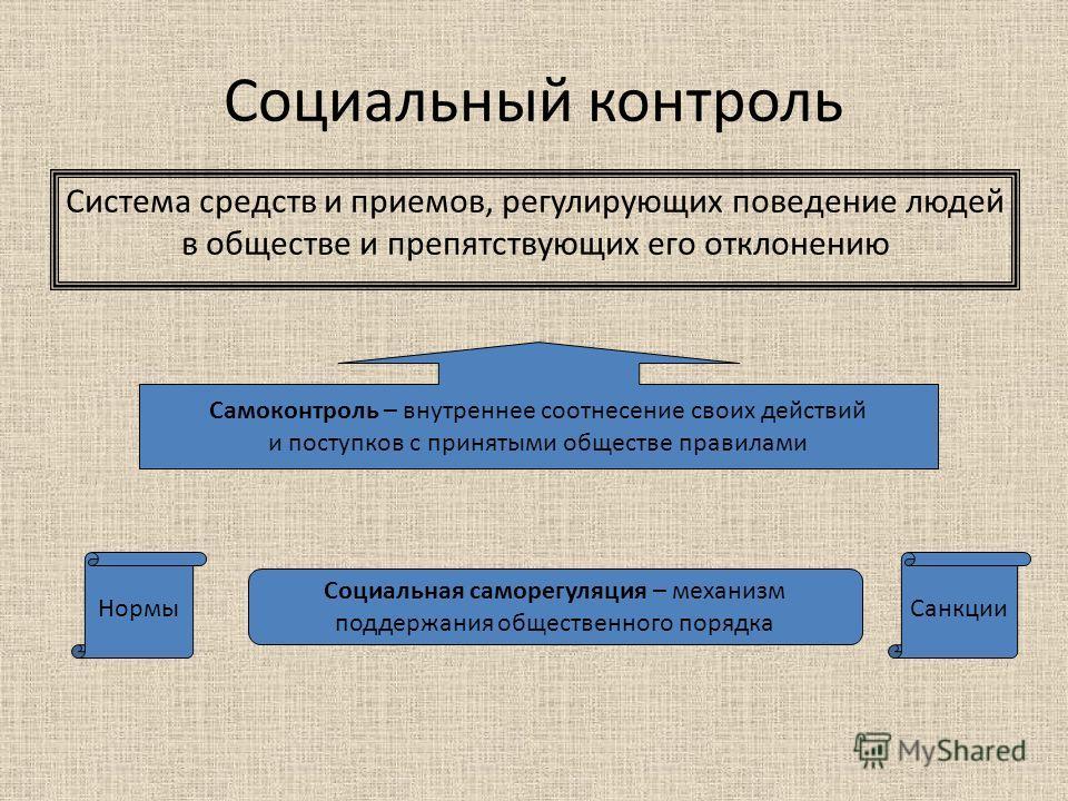 Социальный контроль Система средств и приемов, регулирующих поведение людей в обществе и препятствующих его отклонению Самоконтроль – внутреннее соотнесение своих действий и поступков с принятыми обществе правилами Социальная саморегуляция – механизм