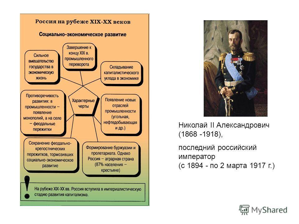Николай II Александрович (1868 -1918), последний российский император (с 1894 - по 2 марта 1917 г.)
