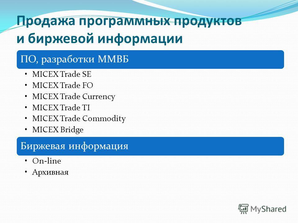 Продажа программных продуктов и биржевой информации ПО, разработки ММВБ MICEX Trade SE MICEX Trade FO MICEX Trade Currency MICEX Trade TI MICEX Trade Commodity MICEX Bridge Биржевая информация On-line Архивная