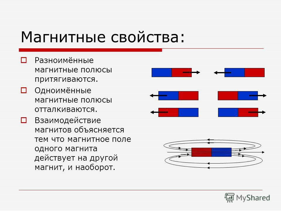 Магнитные свойства: Разноимённые магнитные полюсы притягиваются. Одноимённые магнитные полюсы отталкиваются. Взаимодействие магнитов объясняется тем что магнитное поле одного магнита действует на другой магнит, и наоборот.