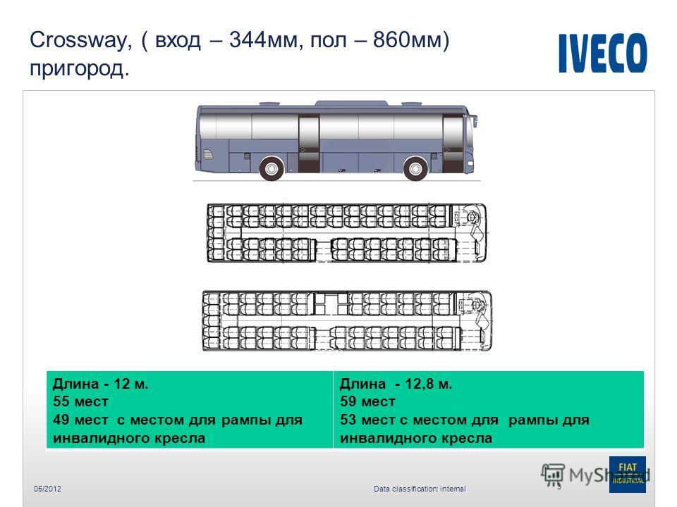 05/2012 Data classification: internal 3 Crossway, ( вход – 344мм, пол – 860мм) пригород. Длина - 12 м. 55 мест 49 мест с местом для рампы для инвалидного кресла Длина - 12,8 м. 59 мест 53 мест с местом для рампы для инвалидного кресла
