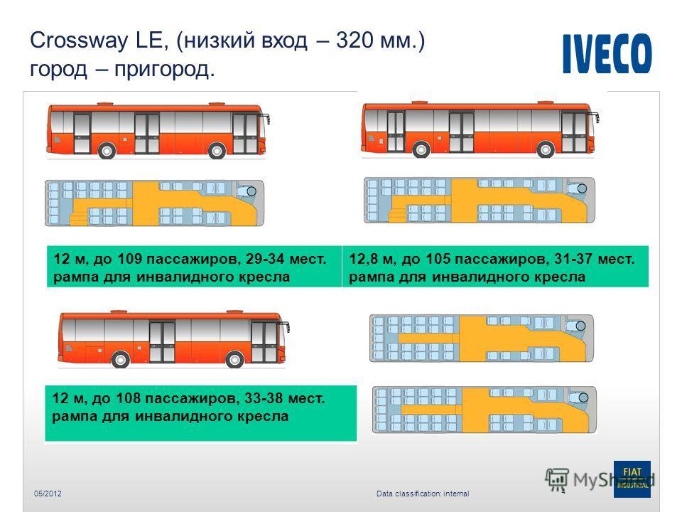 05/2012 Data classification: internal 4 Crossway LE, (низкий вход – 320 мм.) город – пригород. 12 м, до 109 пассажиров, 29-34 мест. рампа для инвалидного кресла 12,8 м, до 105 пассажиров, 31-37 мест. рампа для инвалидного кресла 12 м, до 108 пассажир