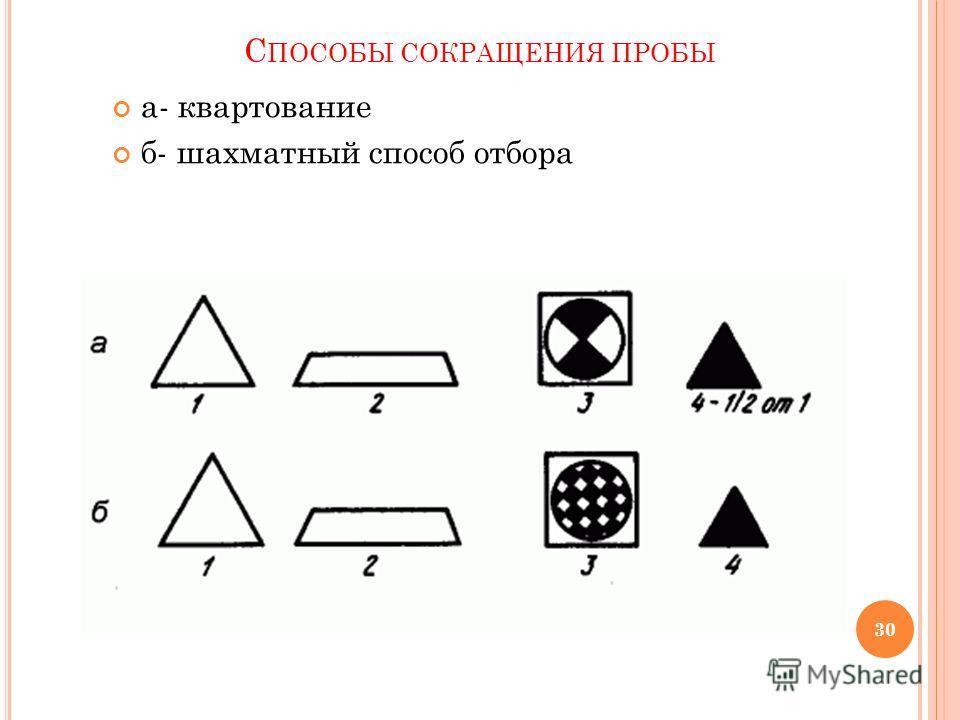 С ПОСОБЫ СОКРАЩЕНИЯ ПРОБЫ а- квартование б- шахматный способ отбора 30