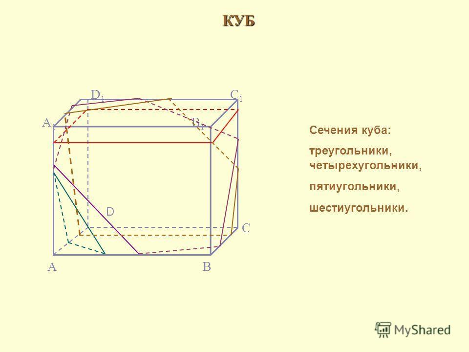 A B C A1A1 B1B1 C1C1 D1D1КУБ Сечения куба: треугольники, четырехугольники, пятиугольники, шестиугольники. D