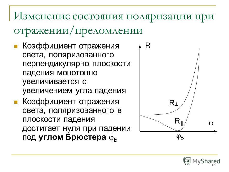 13 Изменение состояния поляризации при отражении/преломлении Коэффициент отражения света, поляризованного перпендикулярно плоскости падения монотонно увеличивается с увеличением угла падения Коэффициент отражения света, поляризованного в плоскости па