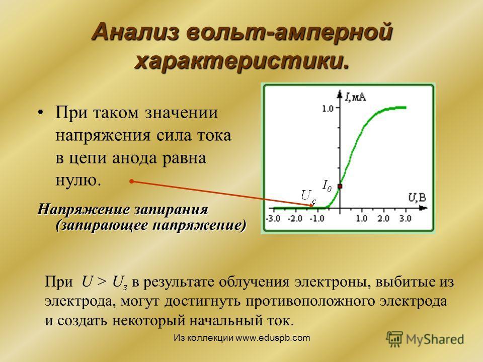 Анализ вольт-амперной характеристики. При таком значении напряжения сила тока в цепи анода равна нулю. I0I0 Напряжение запирания (запирающее напряжение) При U > U з в результате облучения электроны, выбитые из электрода, могут достигнуть противополож