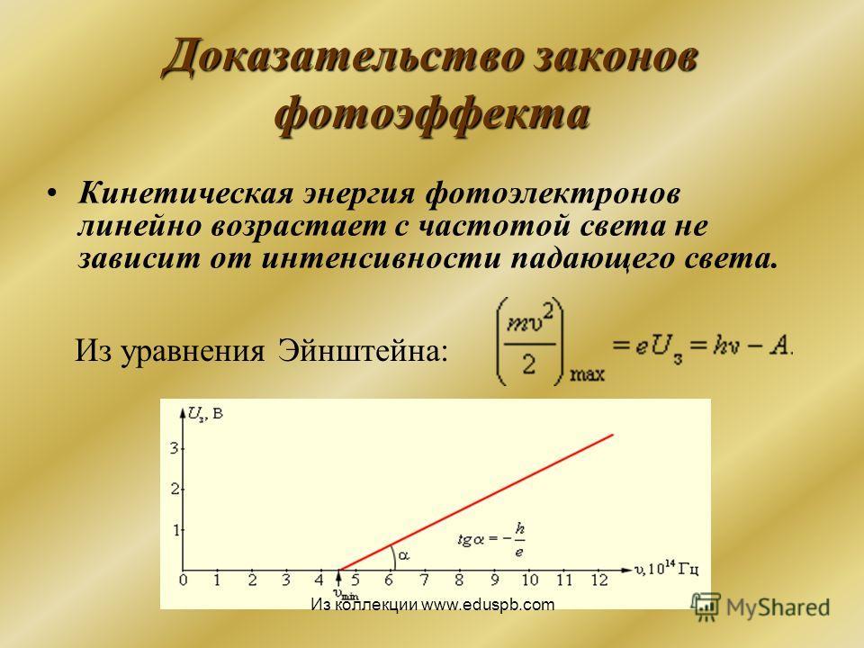 Доказательство законов фотоэффекта Из уравнения Эйнштейна: Кинетическая энергия фотоэлектронов линейно возрастает с частотой света не зависит от интенсивности падающего света. Из коллекции www.eduspb.com