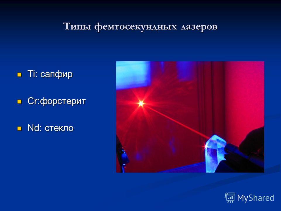 Типы фемтосекундных лазеров Ti: сапфир Ti: сапфир Cr:форстерит Cr:форстерит Nd: стекло Nd: стекло