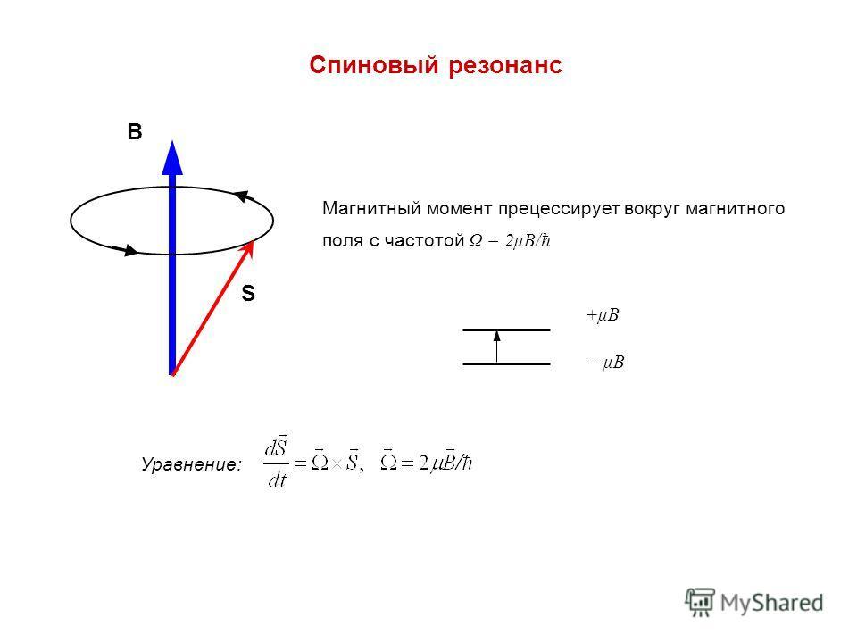 Спиновый резонанс B S Магнитный момент прецессирует вокруг магнитного поля с частотой Ω = 2μB/ħ Уравнение: +μB μB