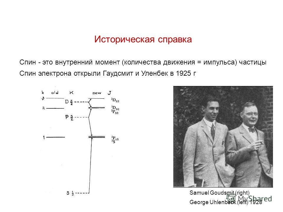 Спин - это внутренний момент (количества движения = импульса) частицы Спин электрона открыли Гаудсмит и Уленбек в 1925 г Историческая справка Samuel Goudsmit (right) George Uhlenbeck (left) 1928