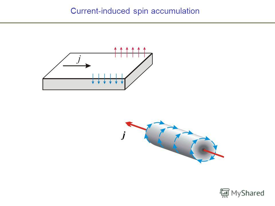 j Current-induced spin accumulation