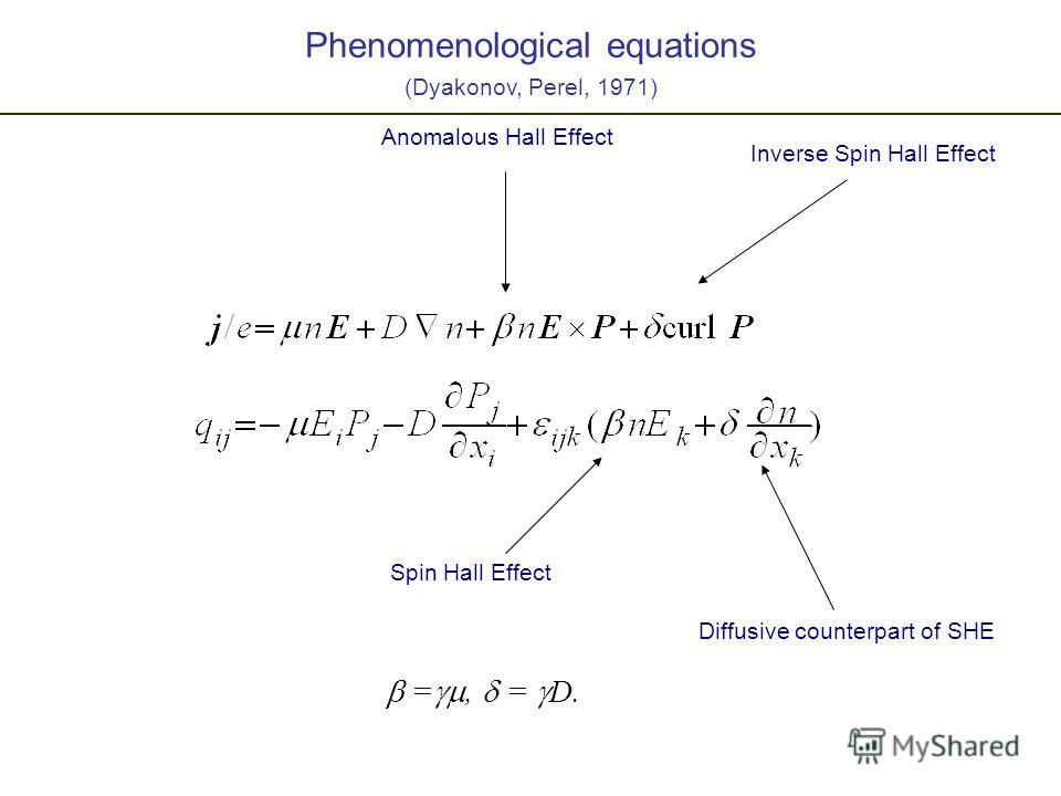 Phenomenological equations (Dyakonov, Perel, 1971) Anomalous Hall Effect Inverse Spin Hall Effect Spin Hall Effect Diffusive counterpart of SHE =, = D.