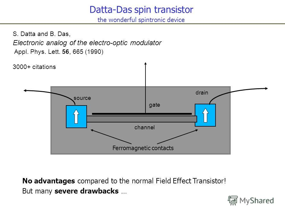 Datta-Das spin transistor the wonderful spintronic device SD G No advantages compared to the normal Field Effect Transistor! But many severe drawbacks … S. Datta and B. Das, Electronic analog of the electro-optic modulator Appl. Phys. Lett. 56, 665 (