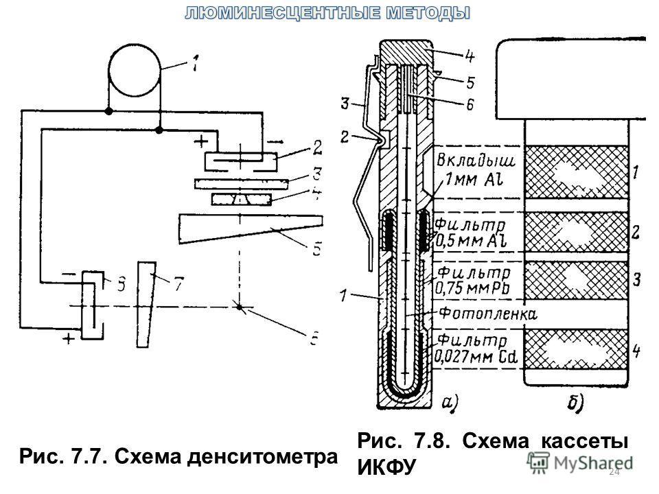 24 Рис. 7.7. Схема денситометра Рис. 7.8. Схема кассеты ИКФУ