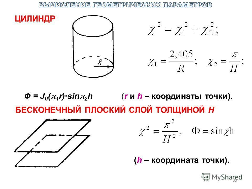35 ЦИЛИНДР Ф = J 0 ( ϰ 1 r)·sin ϰ 2 h ( r и h – координаты точки). БЕСКОНЕЧНЫЙ ПЛОСКИЙ СЛОЙ ТОЛЩИНОЙ H (h – координата точки).