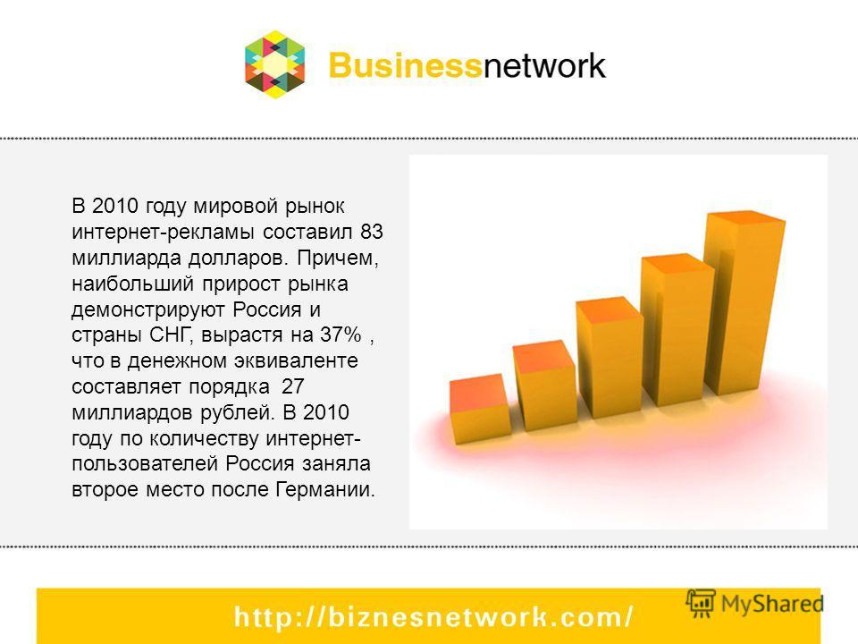 В 2010 году мировой рынок интернет-рекламы составил 83 миллиарда долларов. Причем, наибольший прирост рынка демонстрируют Россия и страны СНГ, вырастя на 37%, что в денежном эквиваленте составляет порядка 27 миллиардов рублей. В 2010 году по количест