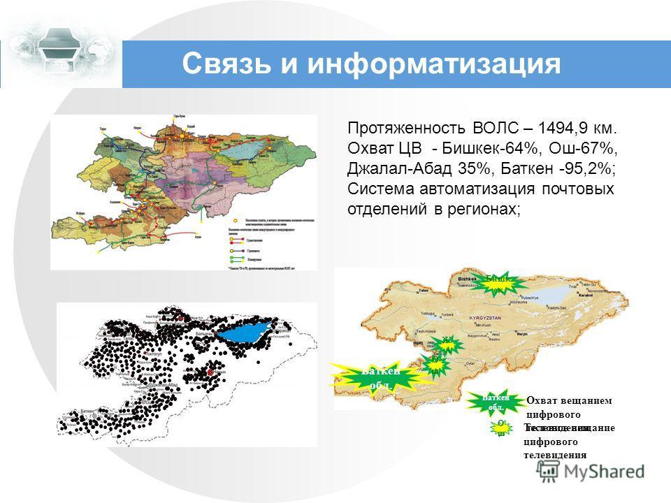 Связь и информатизация Баткен обл. ОшОш Ж -А Бишк ек Баткен обл. ОшОш Тестовое вещание цифрового телевидения Охват вещанием цифрового телевидения Протяженность ВОЛС – 1494,9 км. Охват ЦВ - Бишкек-64%, Ош-67%, Джалал-Абад 35%, Баткен -95,2%; Система а