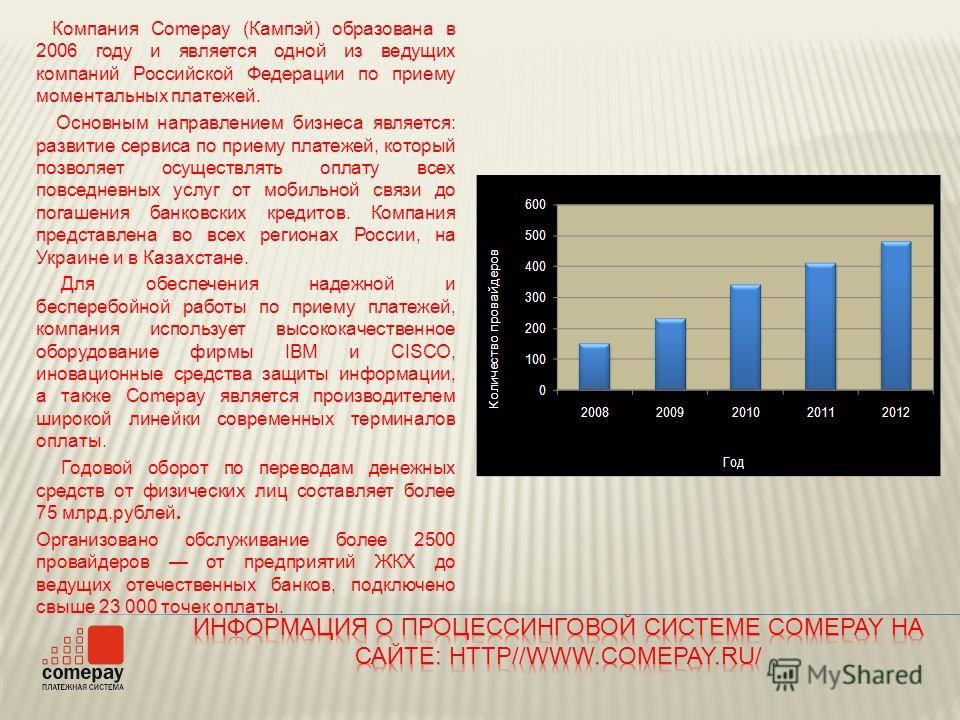 Презентация Развитие Современных Средств Связи