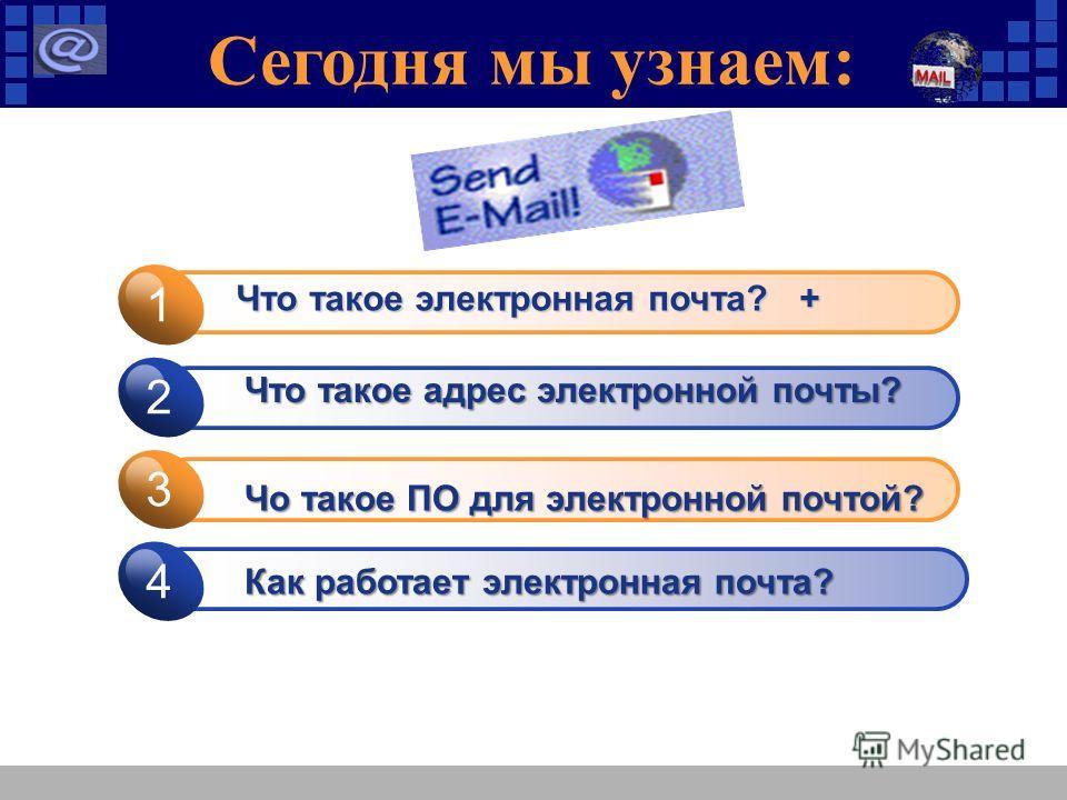 Сегодня мы узнаем: 1 2 3 4 Что такое электронная почта? + Что такое адрес электронной почты? Чо такое ПО для электронной почтой? Как работает электронная почта?