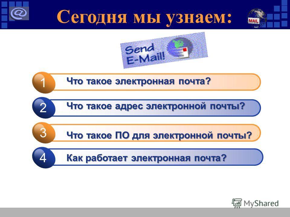 Сегодня мы узнаем: 1 2 3 4 Что такое электронная почта? Что такое адрес электронной почты? Что такое ПО для электронной почты? Как работает электронная почта?